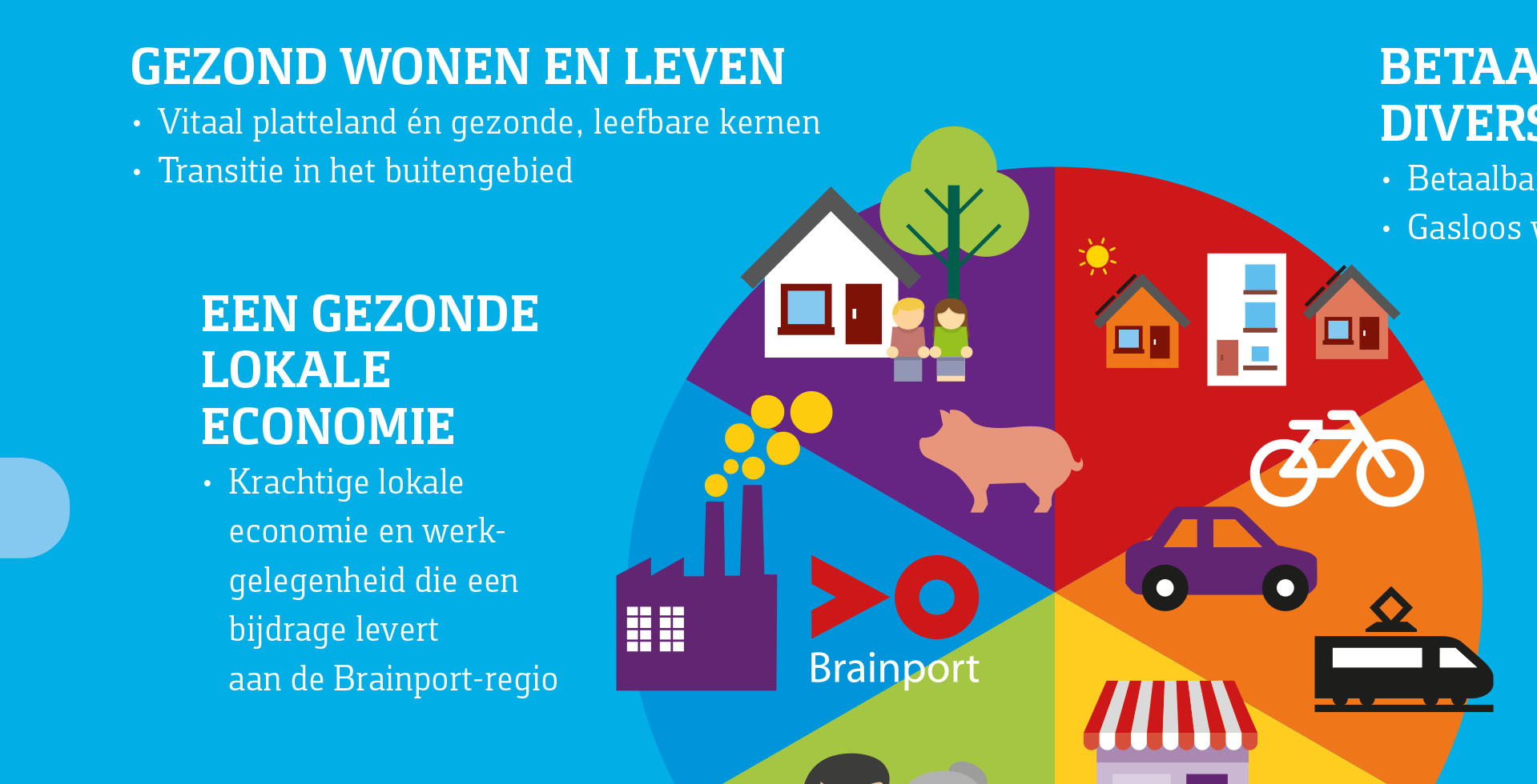 GEMEENTE DEURNE infographic veerkracht slide 1