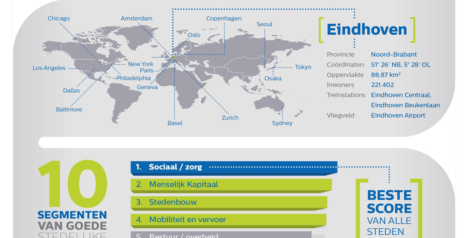 PROFINN infographic slide 2