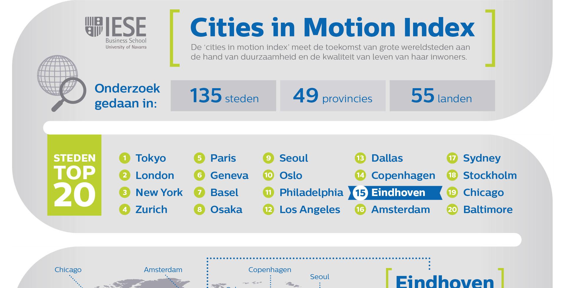 PROFINN infographic slide 1