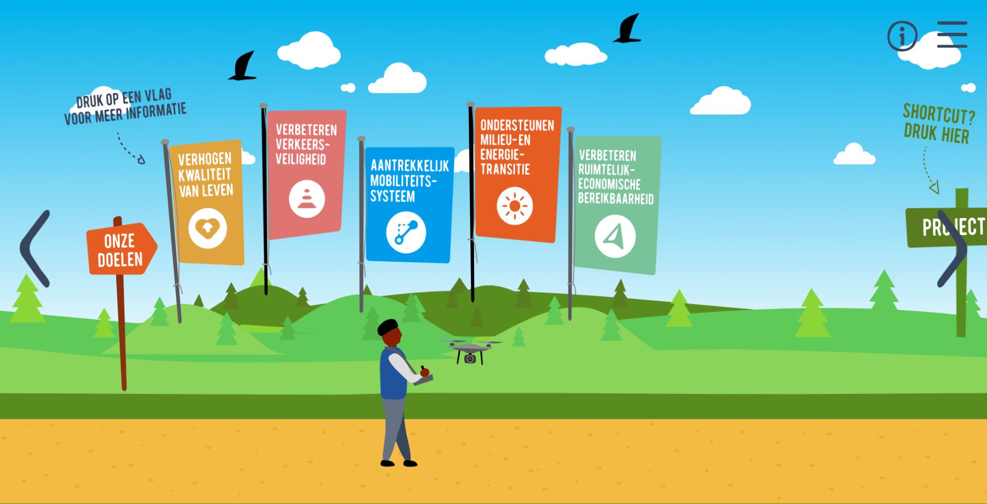 Trendsportal-Mobiliteitsvisie-Infographic-Online-Spiegel-crossmedia-communicatie