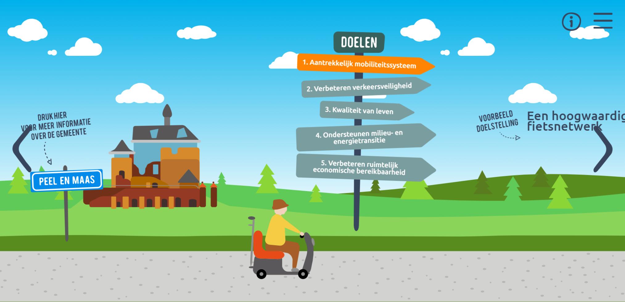 Trendsportal-Mobiliteitsvisie-Online-Infographic-Peel-en-Maas-Spiegel-crossmedia-communicatie